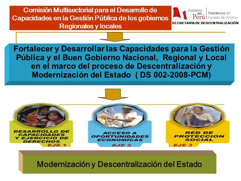 Comisión Multisectorial para el Desarrollo de Capacidades en la Gestión Pública de los gobiernos Regionales y locales Modernización y Descentralizació