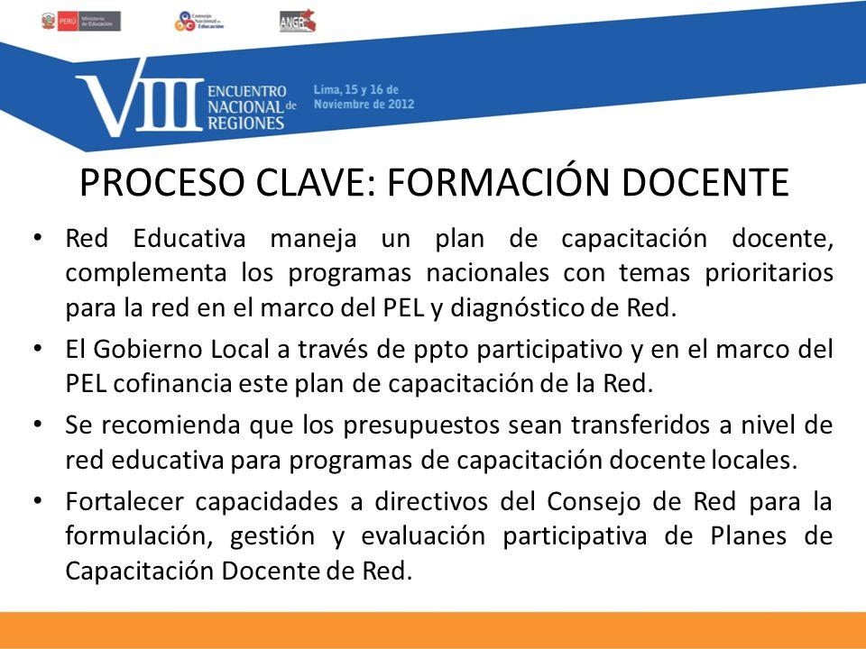 PROCESO CLAVE: FORMACIÓN DOCENTE Red Educativa maneja un plan de capacitación docente, complementa los programas nacionales con temas prioritarios para la red en el marco del PEL y diagnóstico de Red.