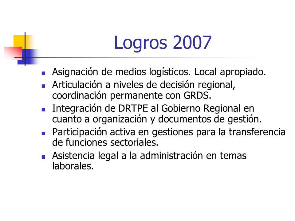 Logros 2007 Asignación de medios logísticos. Local apropiado.
