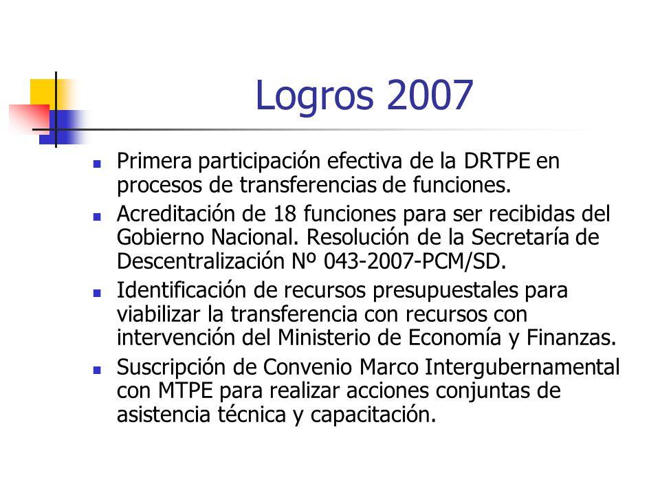 Logros 2007 Primera participación efectiva de la DRTPE en procesos de transferencias de funciones.