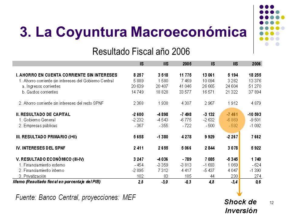 12 Resultado Fiscal año 2006 Shock de Inversión Fuente: Banco Central, proyecciones: MEF 3. La Coyuntura Macroeconómica
