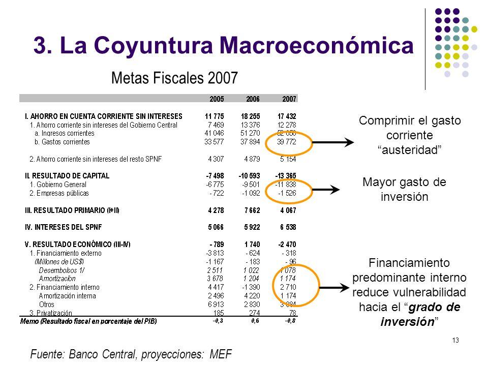 13 Metas Fiscales 2007 Comprimir el gasto corriente austeridad Mayor gasto de inversión Financiamiento predominante interno reduce vulnerabilidad haci