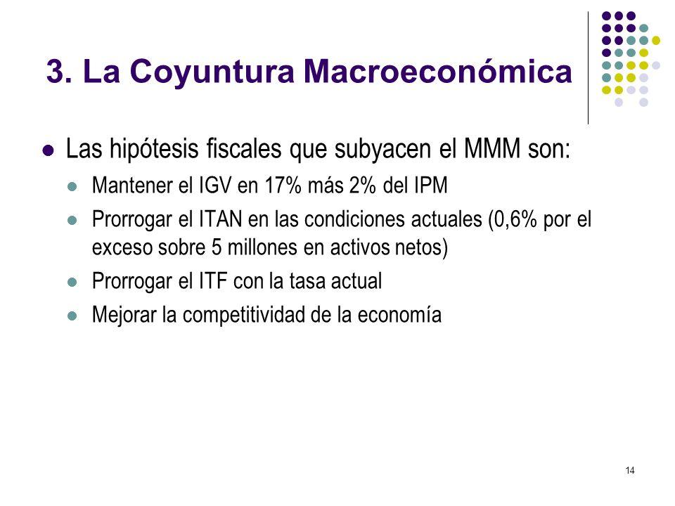 14 Las hipótesis fiscales que subyacen el MMM son: Mantener el IGV en 17% más 2% del IPM Prorrogar el ITAN en las condiciones actuales (0,6% por el ex