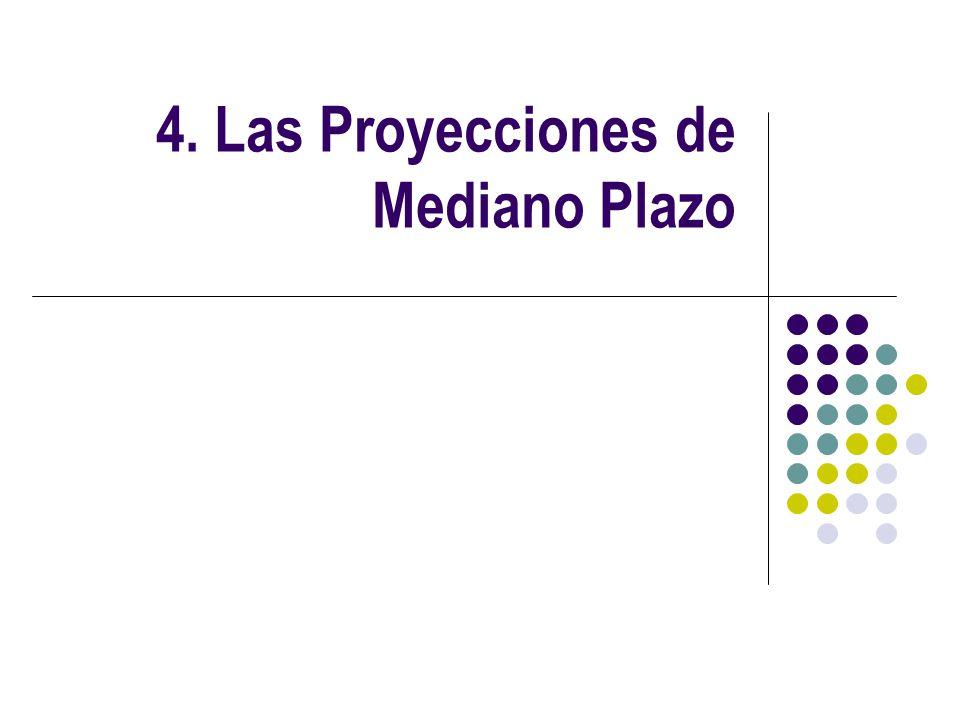 4. Las Proyecciones de Mediano Plazo