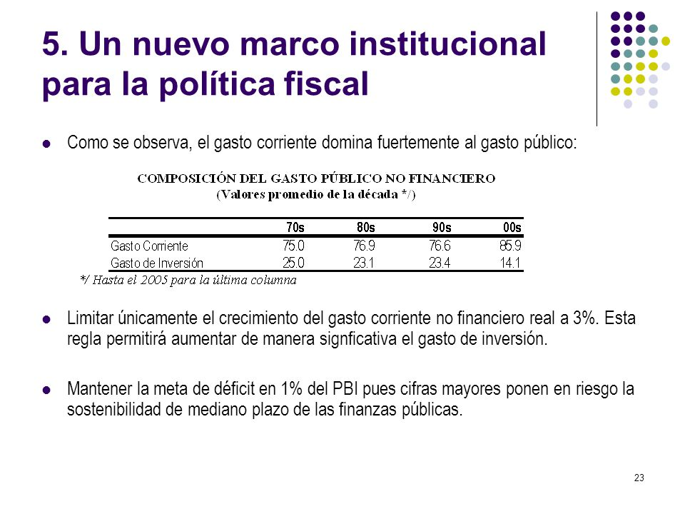 23 5. Un nuevo marco institucional para la política fiscal Como se observa, el gasto corriente domina fuertemente al gasto público: Limitar únicamente