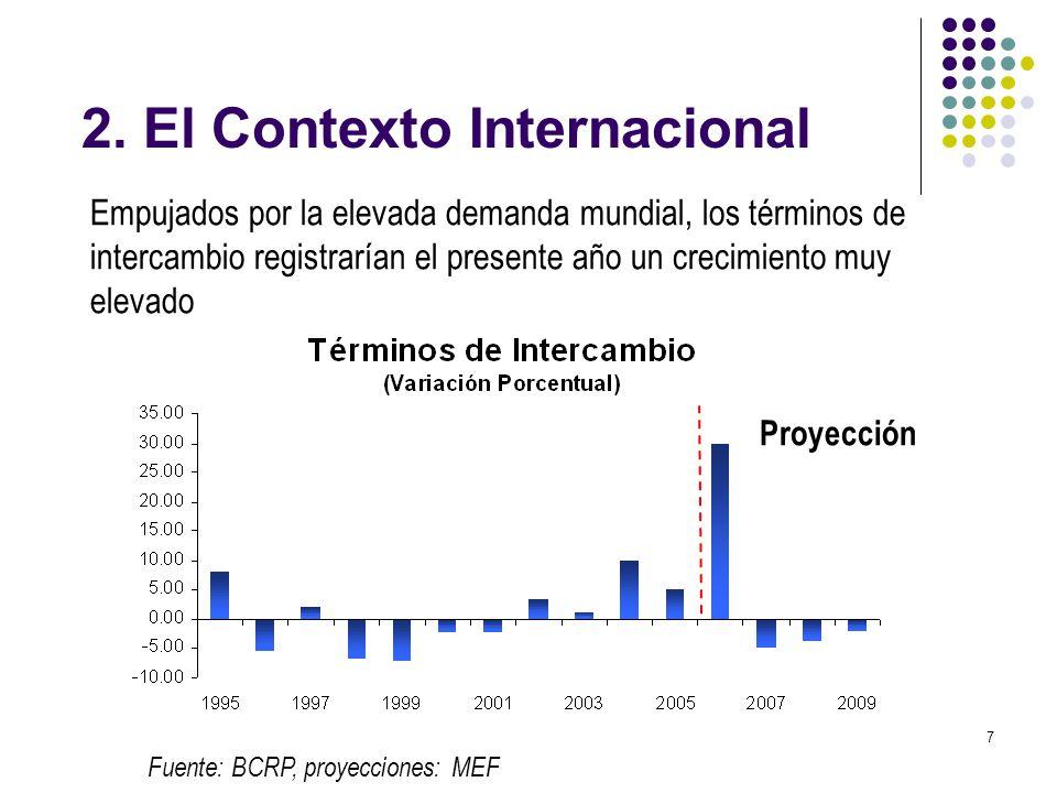 7 Empujados por la elevada demanda mundial, los términos de intercambio registrarían el presente año un crecimiento muy elevado Fuente: BCRP, proyecci