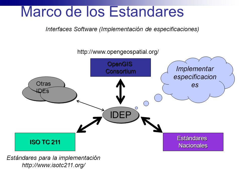 Marco de los Estandares OpenGISConsortium Interfaces Software (Implementación de especificaciones) ISO TC 211 Estándares para la implementación http:/