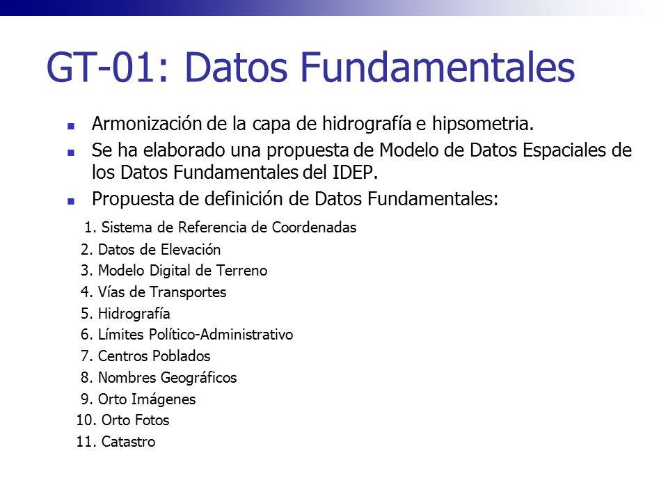GT-01: Datos Fundamentales Armonización de la capa de hidrografía e hipsometria. Se ha elaborado una propuesta de Modelo de Datos Espaciales de los Da