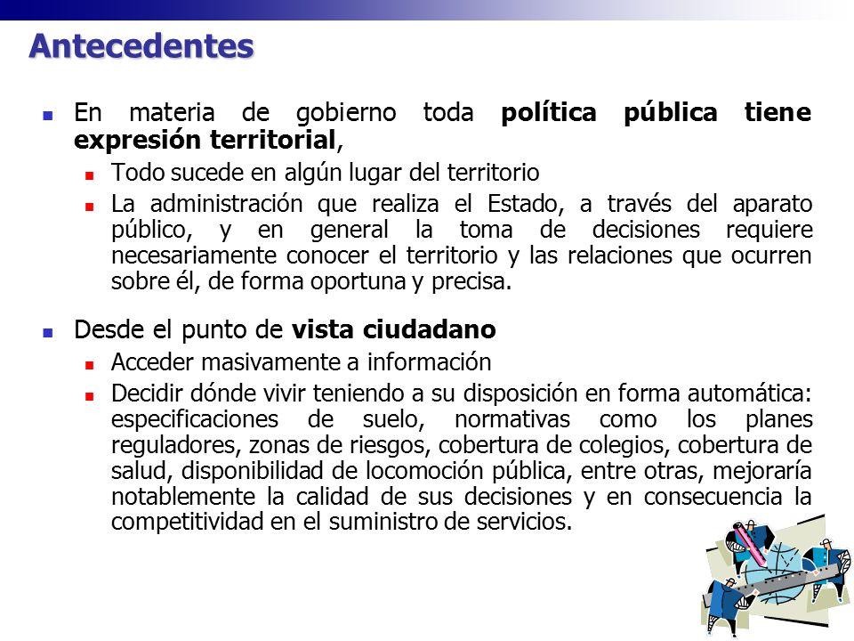 Antecedentes En materia de gobierno toda política pública tiene expresión territorial, Todo sucede en algún lugar del territorio La administración que