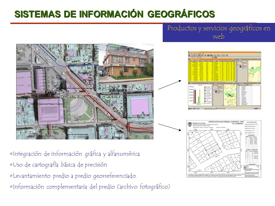SISTEMAS DE INFORMACIÓN GEOGRÁFICOS Integración de información gráfica y alfanumérica Uso de cartografía básica de precisión Levantamiento predio a pr