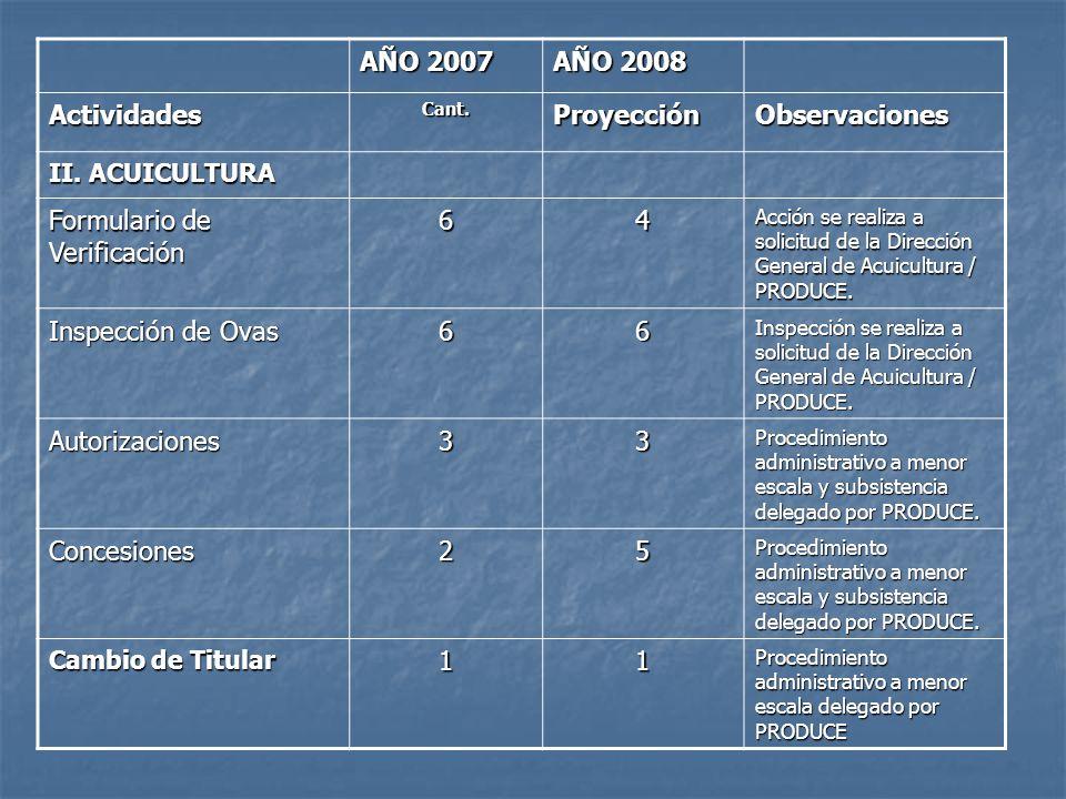 AÑO 2007 AÑO 2008 ActividadesCant.ProyecciónObservaciones II. ACUICULTURA Formulario de Verificación 64 Acción se realiza a solicitud de la Dirección