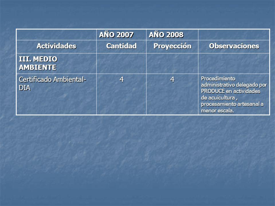 AÑO 2007 AÑO 2008 ActividadesCantidadProyecciónObservaciones III. MEDIO AMBIENTE Certificado Ambiental- DIA 44 Procedimiento administrativo delegado p