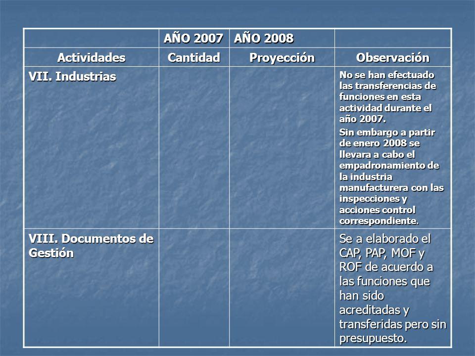 AÑO 2007 AÑO 2008 ActividadesCantidadProyecciónObservación VII. Industrias No se han efectuado las transferencias de funciones en esta actividad duran