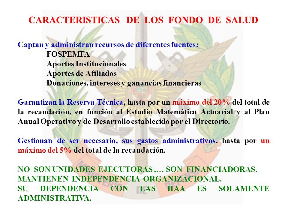 CARACTERISTICAS DE LOS FONDO DE SALUD Captan y administran recursos de diferentes fuentes: FOSPEMFA Aportes Institucionales Aportes de Afiliados Donac