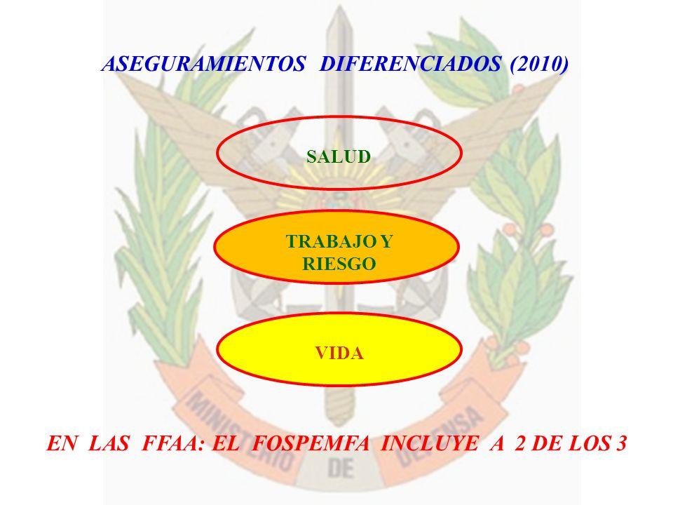 SALUD TRABAJO Y RIESGO VIDA ASEGURAMIENTOS DIFERENCIADOS (2010) EN LAS FFAA: EL FOSPEMFA INCLUYE A 2 DE LOS 3