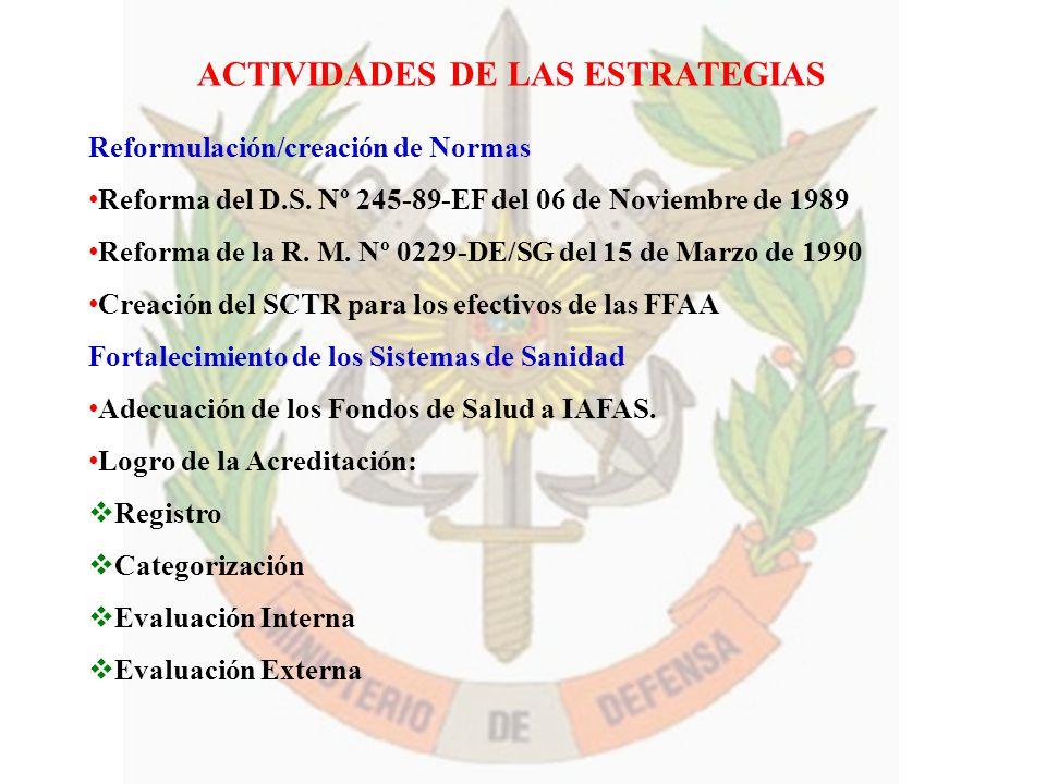 ACTIVIDADES DE LAS ESTRATEGIAS Reformulación/creación de Normas Reforma del D.S. Nº 245-89-EF del 06 de Noviembre de 1989 Reforma de la R. M. Nº 0229-