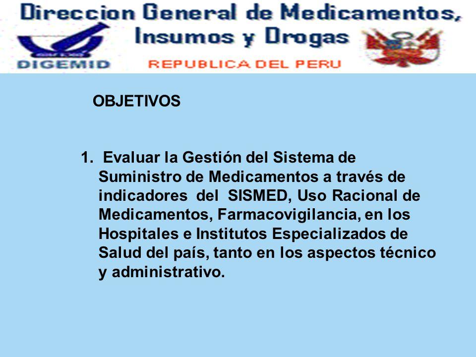 OBJETIVOS 1. Evaluar la Gestión del Sistema de Suministro de Medicamentos a través de indicadores del SISMED, Uso Racional de Medicamentos, Farmacovig