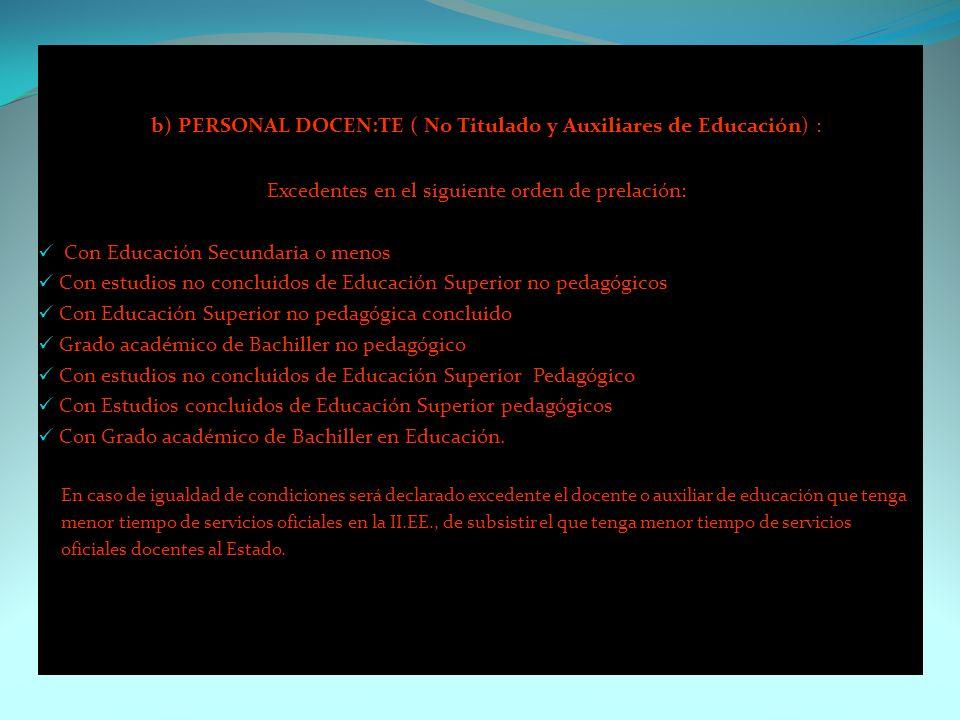 CRITERIOS PARA DETERMINAR EXCEDENCIA DE PERSONAL: a) PERSONAL DOCENTE (Titulados) Docentes titulados, de manera excluyente los que no reúnan los sigui