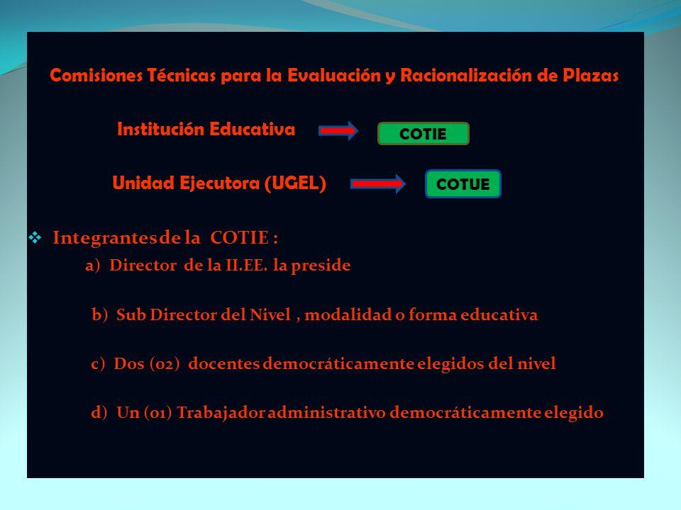 BASE LEGAL Ley Nº 28044 - Ley General de Educación Ley Nº 28411 – Ley del Sistema Nacional de Presupuesto Ley Nº 29289 – Ley de Presupuesto del Sector