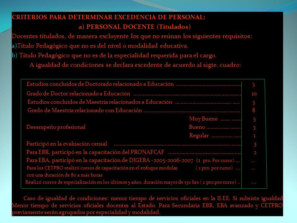DOCUMENTOS E INSTRUMENTOS PARA EL PROCESO (COTUE): Informe de evaluación y racionalización presentado por las II.EE. –plaza necesarias y excedentes de