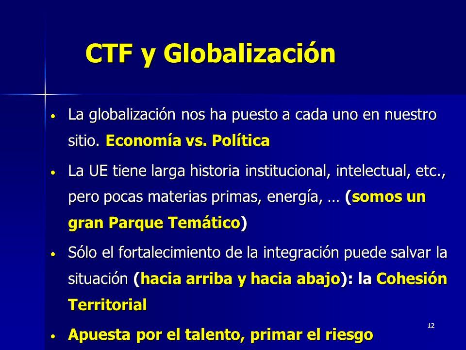 12 CTF y Globalización La globalización nos ha puesto a cada uno en nuestro sitio.