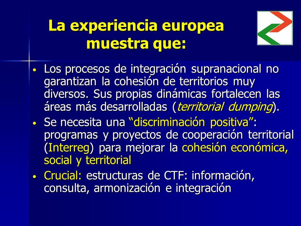 La experiencia europea muestra que: Los procesos de integración supranacional no garantizan la cohesión de territorios muy diversos.