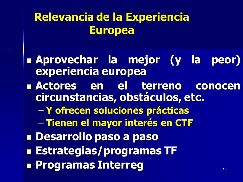 15 Relevancia de la Experiencia Europea Aprovechar la mejor (y la peor) experiencia europea Aprovechar la mejor (y la peor) experiencia europea Actores en el terreno conocen circunstancias, obstáculos, etc.