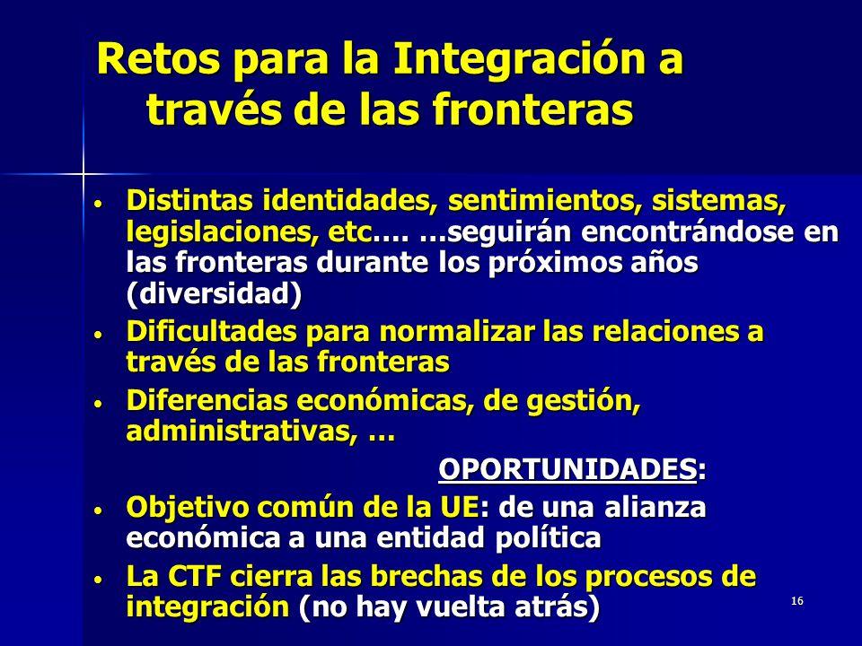 16 Retos para la Integración a través de las fronteras Distintas identidades, sentimientos, sistemas, legislaciones, etc….