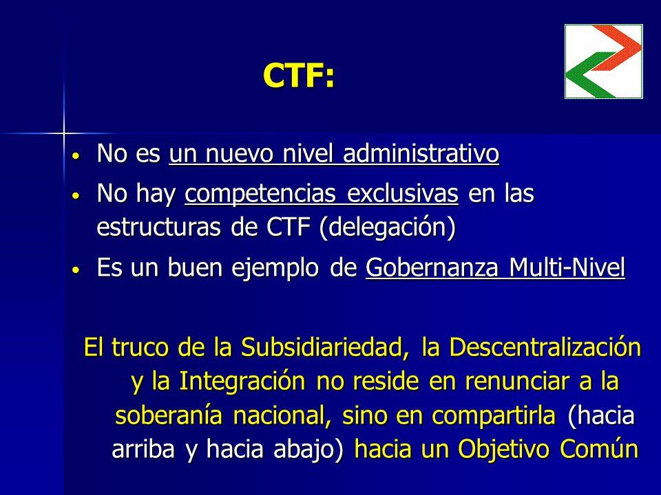 CTF: No es un nuevo nivel administrativo No es un nuevo nivel administrativo No hay competencias exclusivas en las estructuras de CTF (delegación) No hay competencias exclusivas en las estructuras de CTF (delegación) Es un buen ejemplo de Gobernanza Multi-Nivel Es un buen ejemplo de Gobernanza Multi-Nivel El truco de la Subsidiariedad, la Descentralización y la Integración no reside en renunciar a la soberanía nacional, sino en compartirla (hacia arriba y hacia abajo) hacia un Objetivo Común