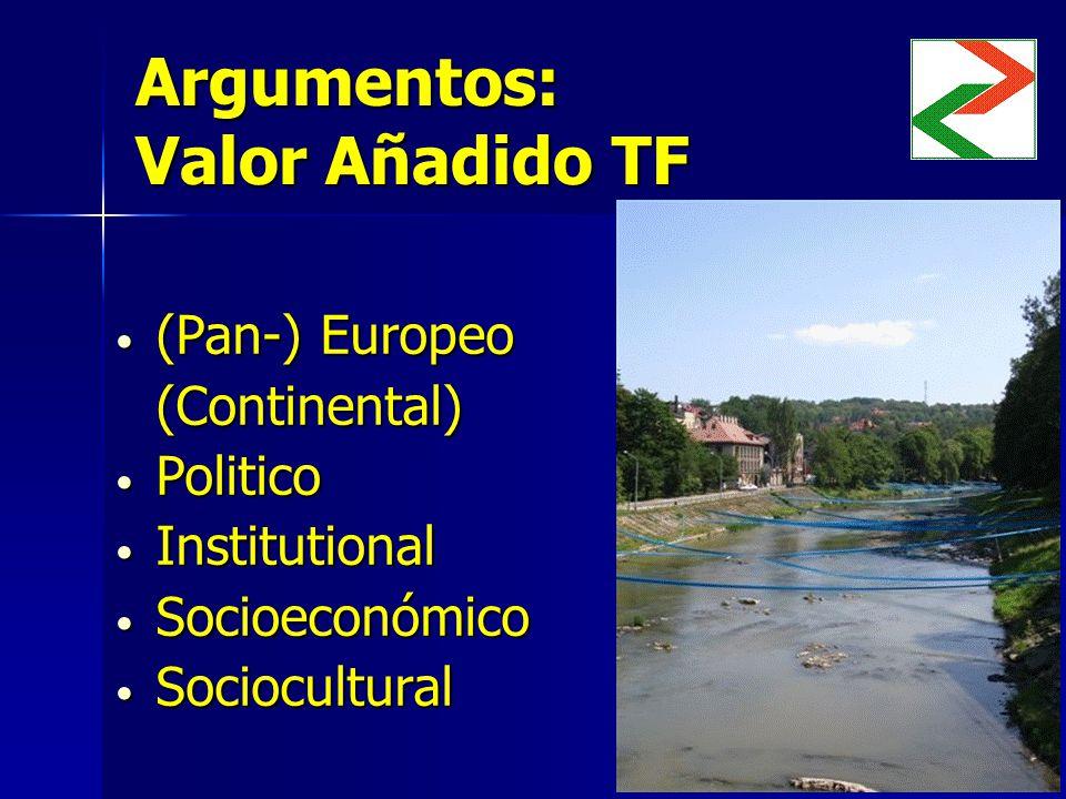 Argumentos: Valor Añadido TF (Pan-) Europeo (Pan-) Europeo(Continental) Politico Politico Institutional Institutional Socioeconómico Socioeconómico Sociocultural Sociocultural