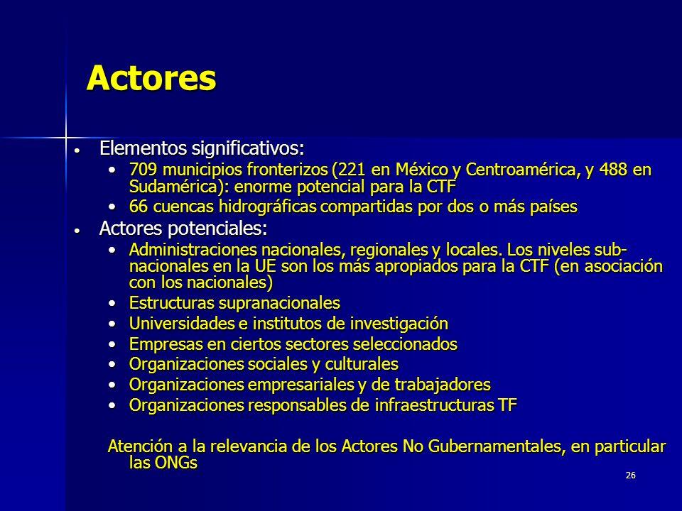 26 Actores Elementos significativos: Elementos significativos: 709 municipios fronterizos (221 en México y Centroamérica, y 488 en Sudamérica): enorme potencial para la CTF709 municipios fronterizos (221 en México y Centroamérica, y 488 en Sudamérica): enorme potencial para la CTF 66 cuencas hidrográficas compartidas por dos o más países66 cuencas hidrográficas compartidas por dos o más países Actores potenciales: Actores potenciales: Administraciones nacionales, regionales y locales.