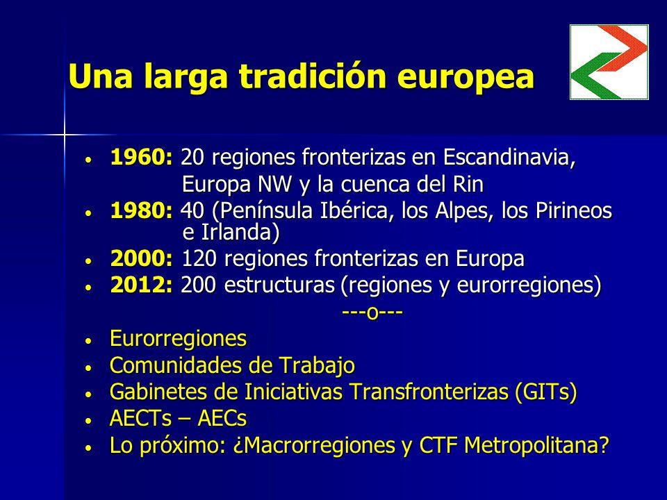 Una larga tradición europea 1960: 20 regiones fronterizas en Escandinavia, 1960: 20 regiones fronterizas en Escandinavia, Europa NW y la cuenca del Rin Europa NW y la cuenca del Rin 1980: 40 (Península Ibérica, los Alpes, los Pirineos e Irlanda) 1980: 40 (Península Ibérica, los Alpes, los Pirineos e Irlanda) 2000: 120 regiones fronterizas en Europa 2000: 120 regiones fronterizas en Europa 2012: 200 estructuras (regiones y eurorregiones) 2012: 200 estructuras (regiones y eurorregiones)---o--- Eurorregiones Eurorregiones Comunidades de Trabajo Comunidades de Trabajo Gabinetes de Iniciativas Transfronterizas (GITs) Gabinetes de Iniciativas Transfronterizas (GITs) AECTs – AECs AECTs – AECs Lo próximo: ¿Macrorregiones y CTF Metropolitana.