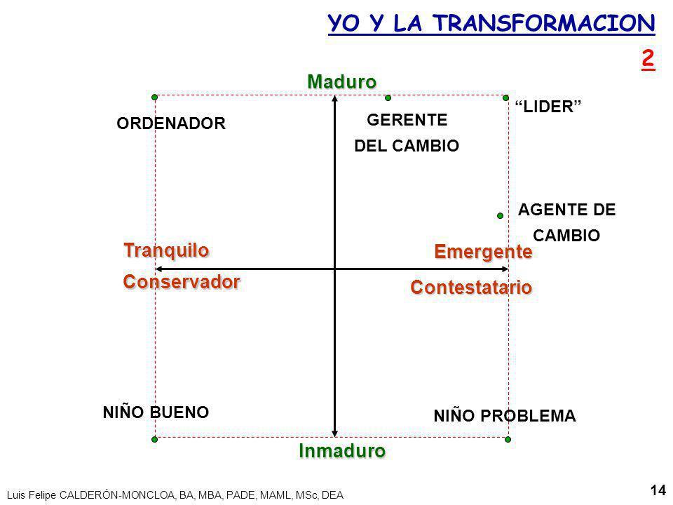 Luis Felipe CALDERÓN-MONCLOA, BA, MBA, PADE, MAML, MSc, DEA 14 Maduro EmergenteContestatario TranquiloConservador Inmaduro ORDENADOR LIDER NIÑO BUENO