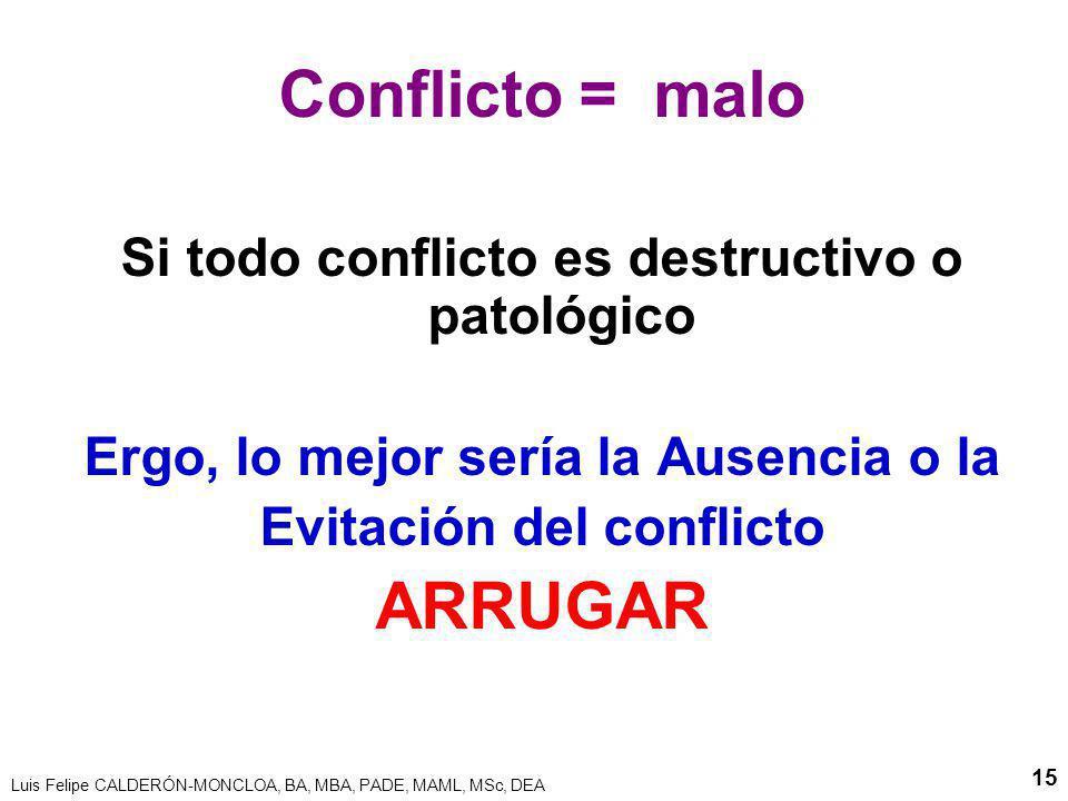 Luis Felipe CALDERÓN-MONCLOA, BA, MBA, PADE, MAML, MSc, DEA 15 Conflicto = malo Si todo conflicto es destructivo o patológico Ergo, lo mejor sería la