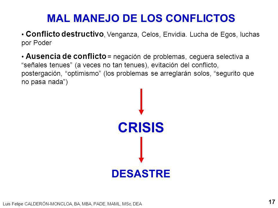 Luis Felipe CALDERÓN-MONCLOA, BA, MBA, PADE, MAML, MSc, DEA 17 MAL MANEJO DE LOS CONFLICTOS Conflicto destructivo, Venganza, Celos, Envidia. Lucha de