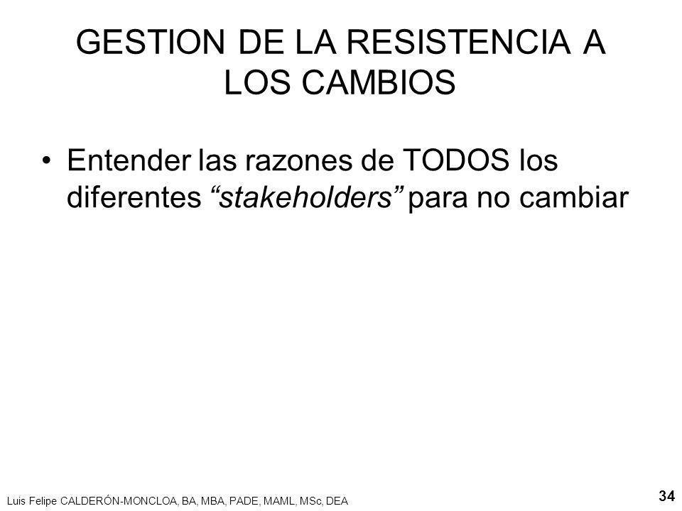 Luis Felipe CALDERÓN-MONCLOA, BA, MBA, PADE, MAML, MSc, DEA 34 GESTION DE LA RESISTENCIA A LOS CAMBIOS Entender las razones de TODOS los diferentes st
