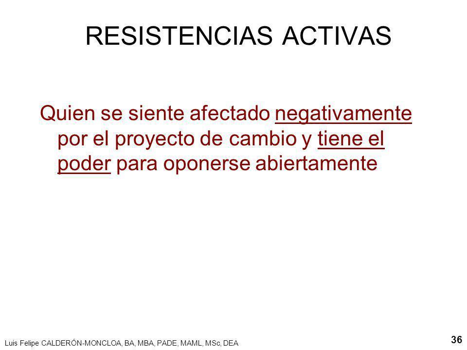 Luis Felipe CALDERÓN-MONCLOA, BA, MBA, PADE, MAML, MSc, DEA 36 RESISTENCIAS ACTIVAS Quien se siente afectado negativamente por el proyecto de cambio y