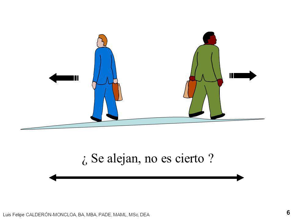 Luis Felipe CALDERÓN-MONCLOA, BA, MBA, PADE, MAML, MSc, DEA 6 ¿ Se alejan, no es cierto ?