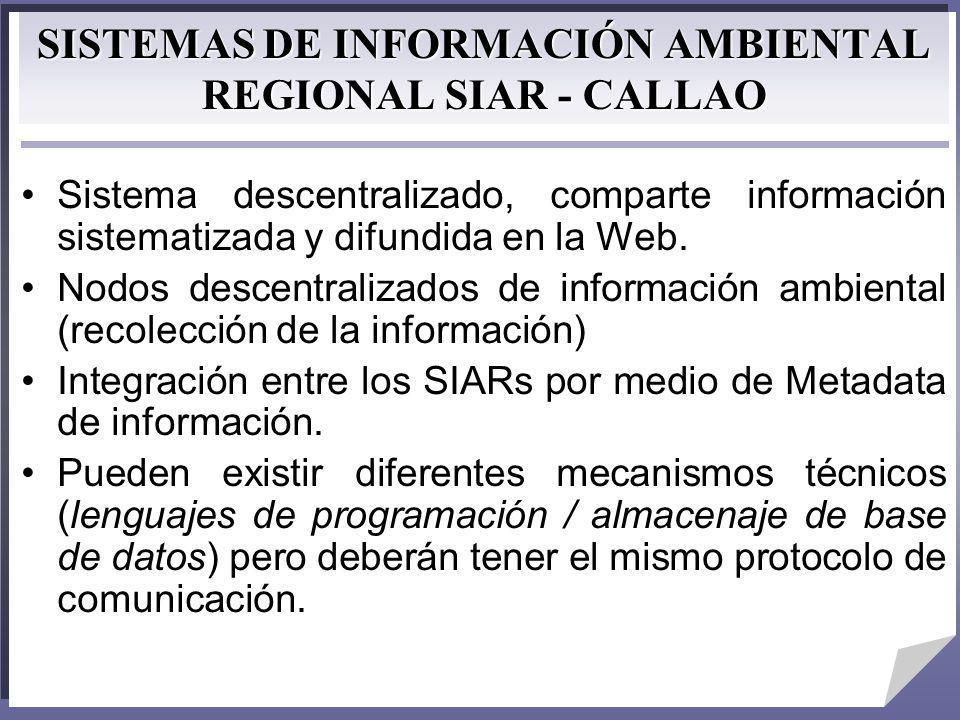 SISTEMAS DE INFORMACIÓN AMBIENTAL REGIONAL SIAR - CALLAO Sistema descentralizado, comparte información sistematizada y difundida en la Web. Nodos desc