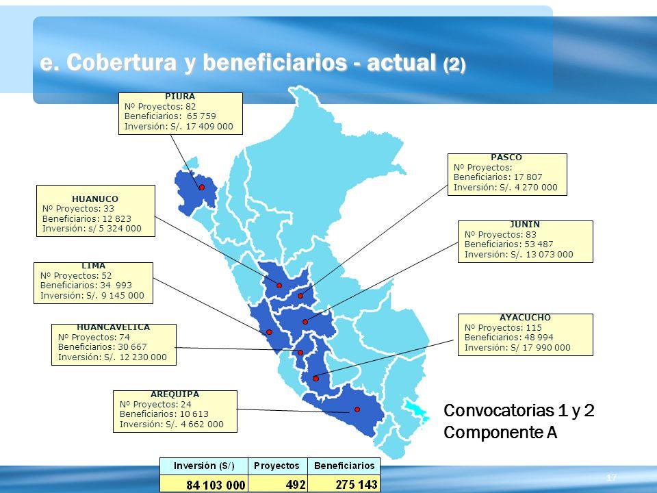 17 JUNIN Nº Proyectos: 83 Beneficiarios: 53 487 Inversión: S/.