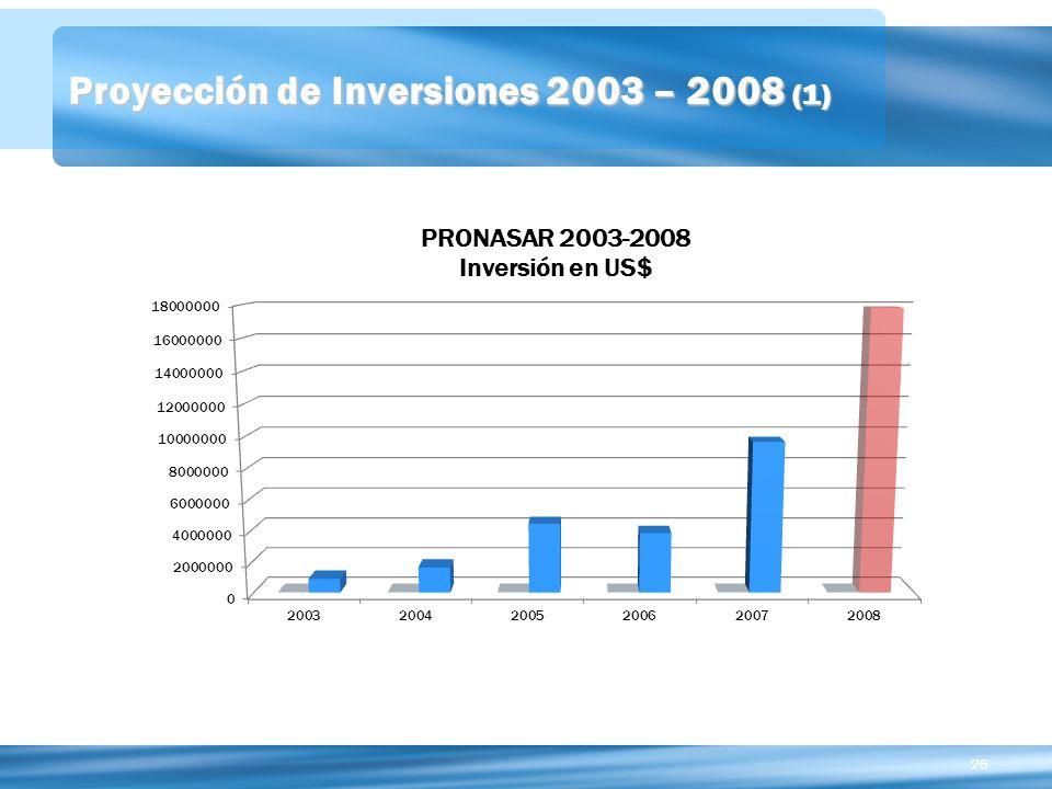 26 Proyección de Inversiones 2003 – 2008 (1)