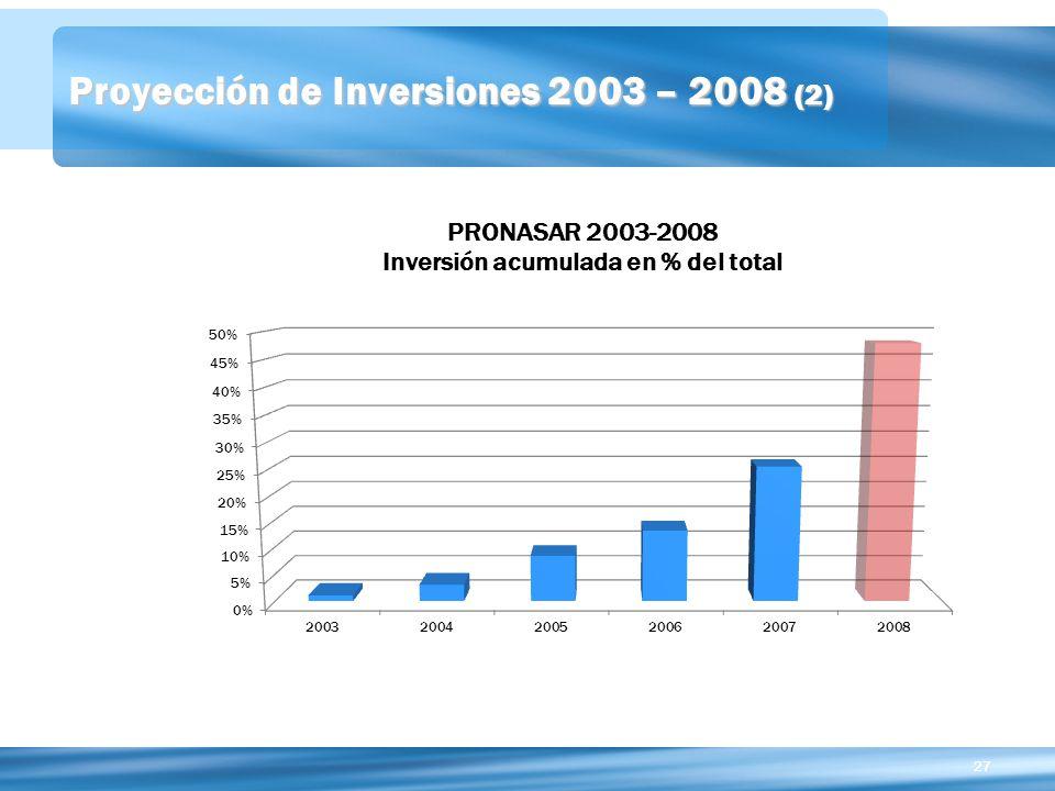 27 Proyección de Inversiones 2003 – 2008 (2)