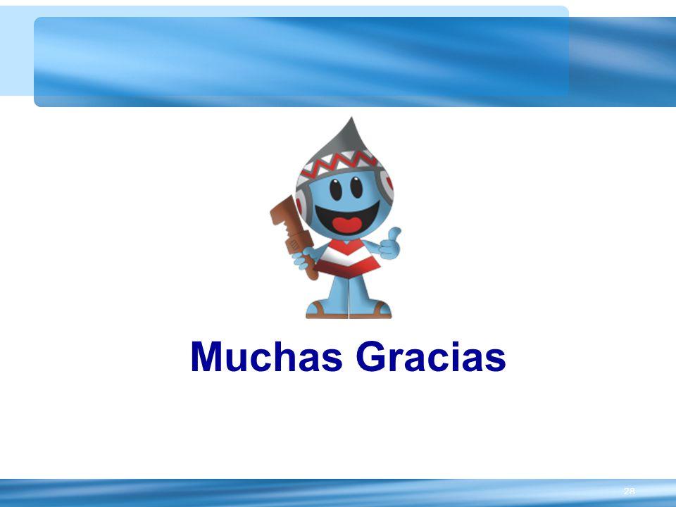 28 Muchas Gracias