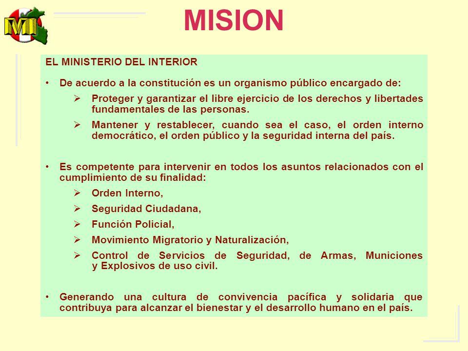 Evolución del Presupuesto del Sector Interior 2001 – 2006 (PIM) En Millones de Nuevos Soles RECURSOS PUBLICOS