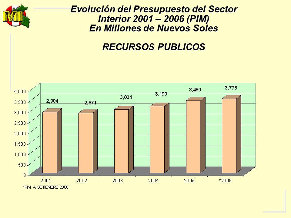PRESUPUESTO 2007 POR UNIDADES EJECUTORAS Y GRUPO GENERICO DE GASTO ( RECURSOS PUBLICOS )