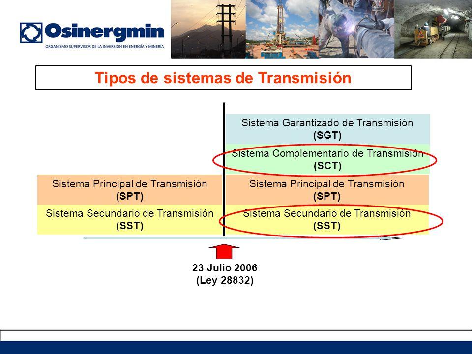 Tipos de Sistemas Secundarios de Transmisión TipoPago SSTD100% asignado a los Usuarios SSTG100% asignado a los Generadores SSTGDCompartido entre Usuarios y Generadores SSTL Compartido entre Privados y Terceros que se conecten después de emisión de la Ley 28832