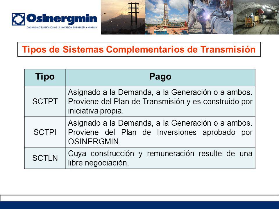 Composición de la Tarifa de Electricidad Usuario BT5 - Consumo Mensual 125 kWh - LIMA NORTE MATERIA DE REGULACION Estructura del Cargo de la Energía Opción Tarifaria BT5B Lima - Norte 39.7% 5.0% 4.2% 8.5% 30.3% 12.3% Generación: Energía Generación: Potencia Transmisión Principal SST y SCT Distribución en Media Tensión Distribución en Baja Tensión