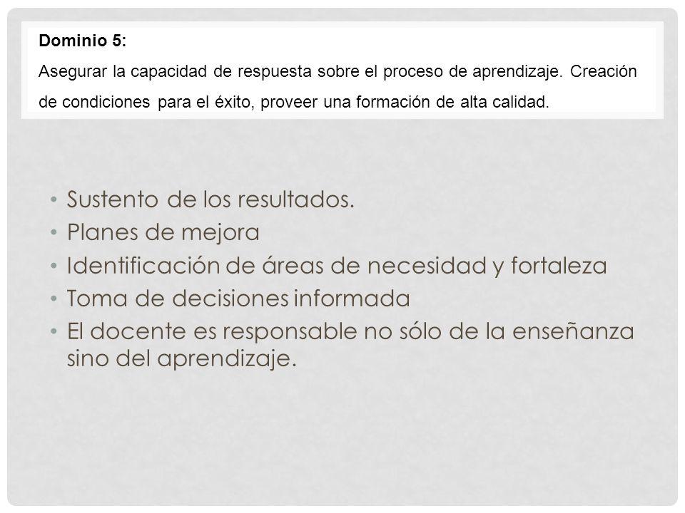 Dominio 5: Asegurar la capacidad de respuesta sobre el proceso de aprendizaje. Creación de condiciones para el éxito, proveer una formación de alta ca