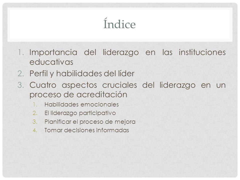 Índice 1.Importancia del liderazgo en las instituciones educativas 2.Perfil y habilidades del líder 3.Cuatro aspectos cruciales del liderazgo en un pr