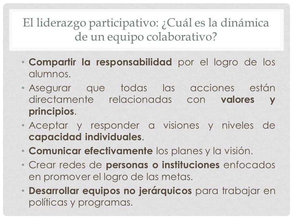 El liderazgo participativo: ¿Cuál es la dinámica de un equipo colaborativo? Compartir la responsabilidad por el logro de los alumnos. Asegurar que tod